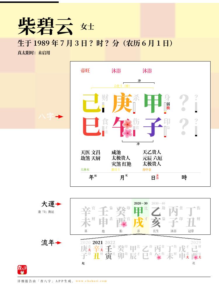 柴碧云的出生日期生辰八字分析