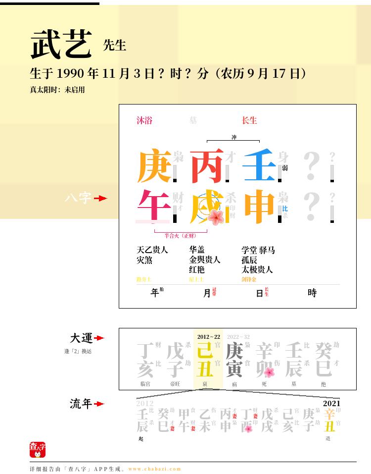 武艺的出生日期生辰八字分析