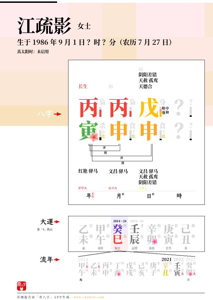 江疏影的出生日期生辰八字分析