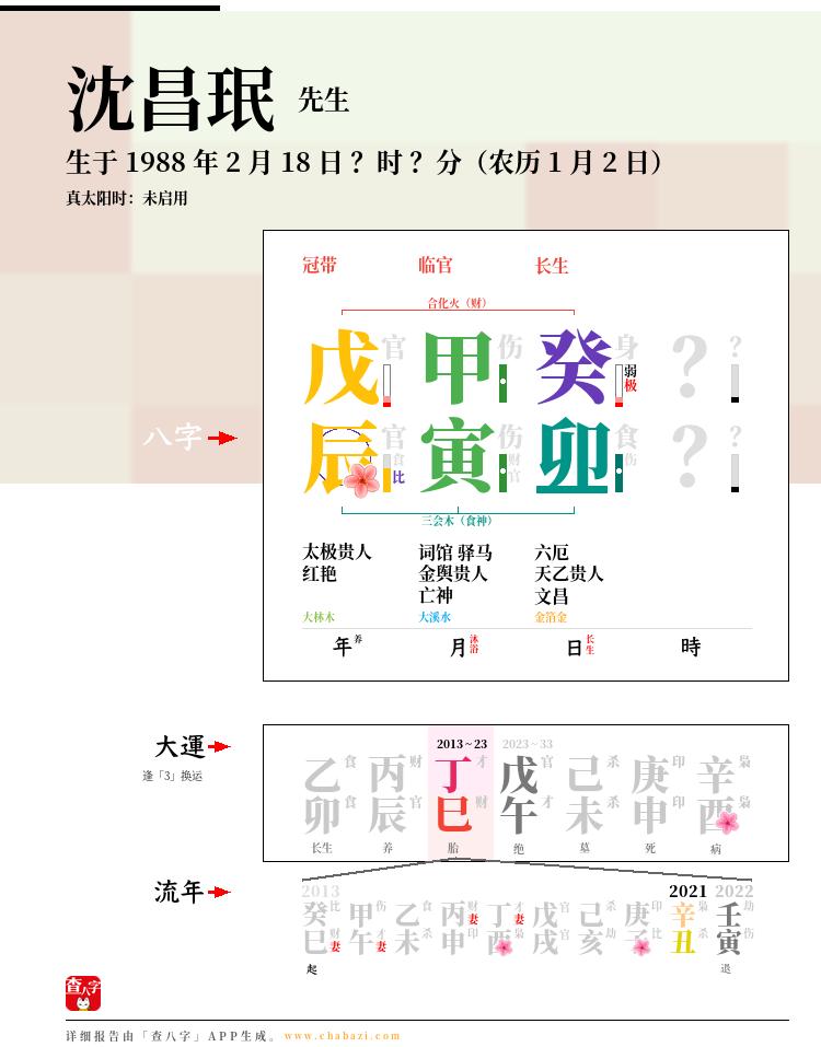 沈昌珉的出生日期生辰八字分析