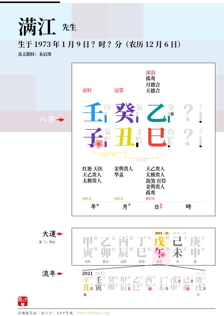 满江的出生日期生辰八字分析
