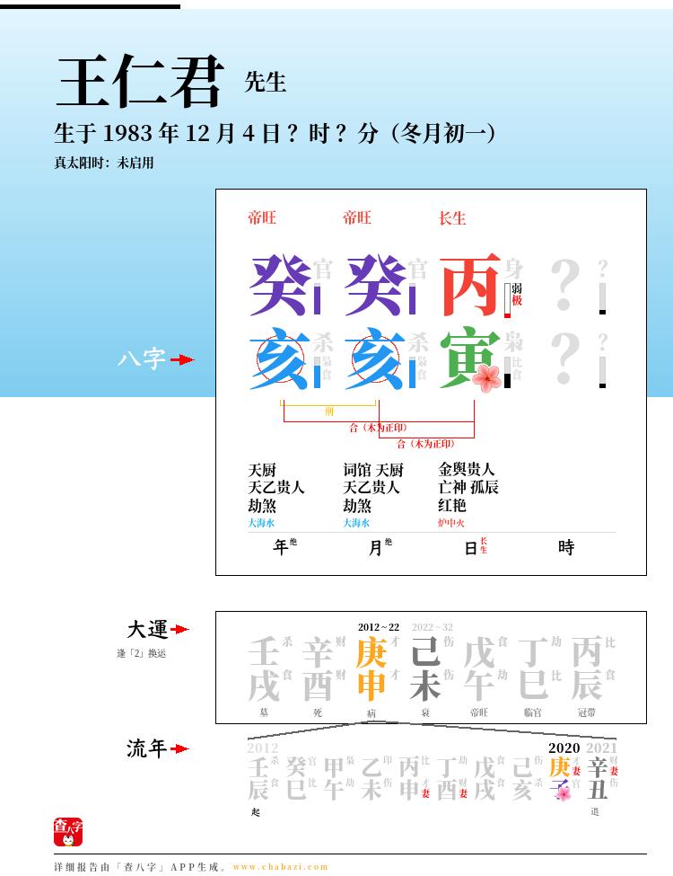 王仁君的出生日期生辰八字分析