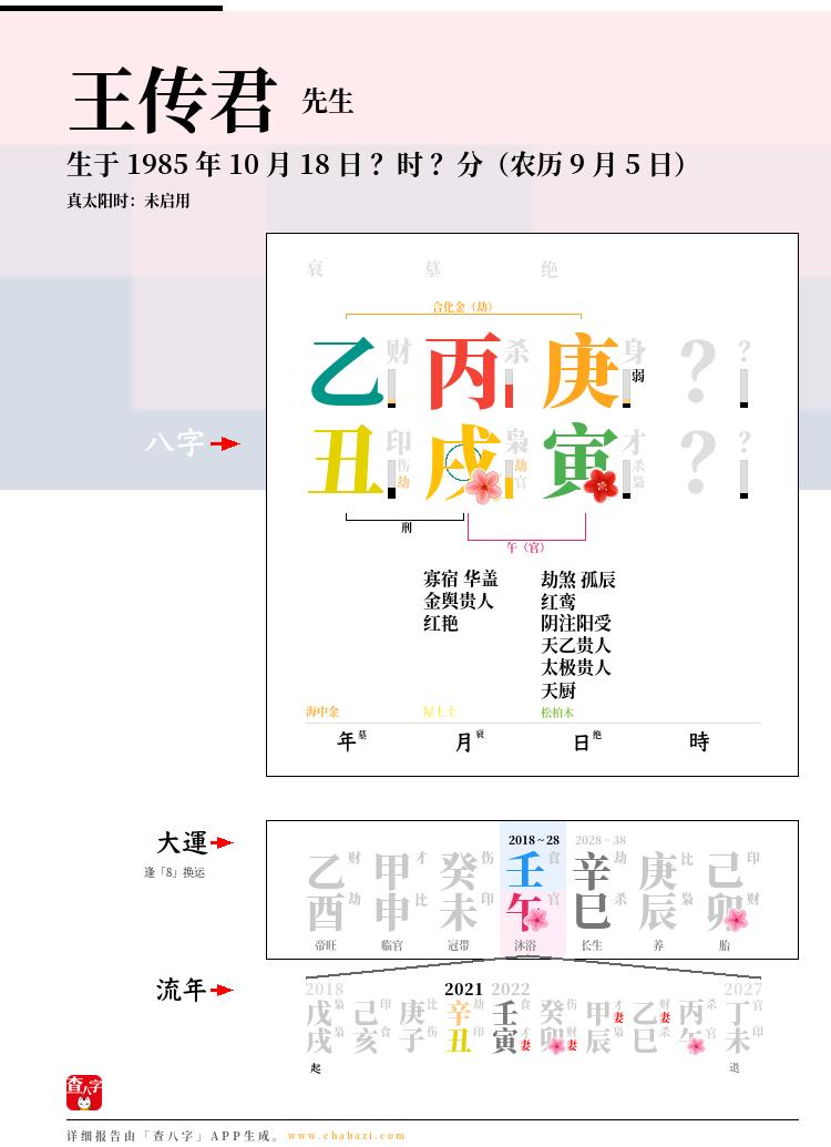 王传君的出生日期生辰八字分析