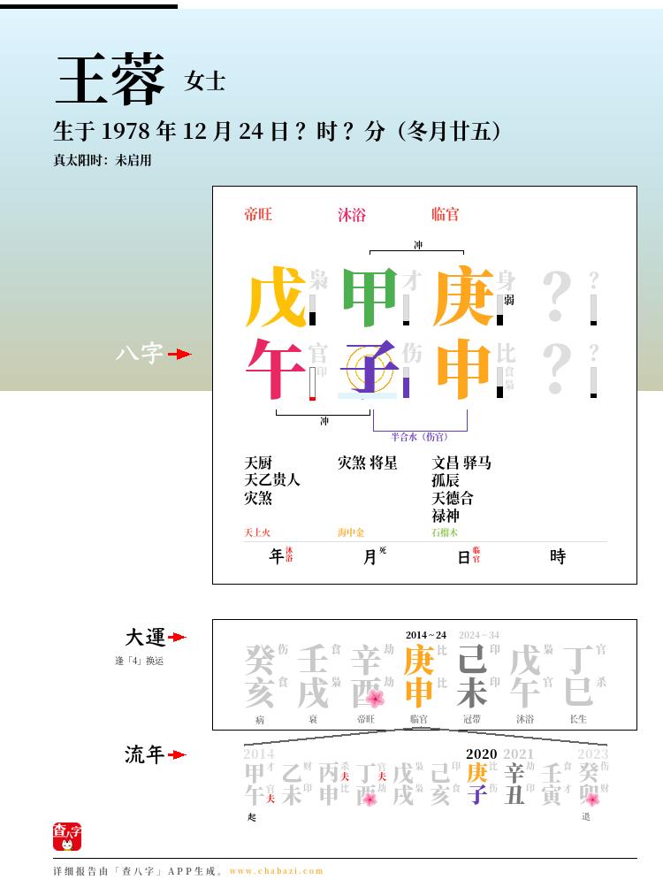 王蓉的出生日期生辰八字分析