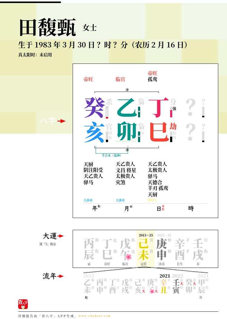 田馥甄的出生日期生辰八字分析
