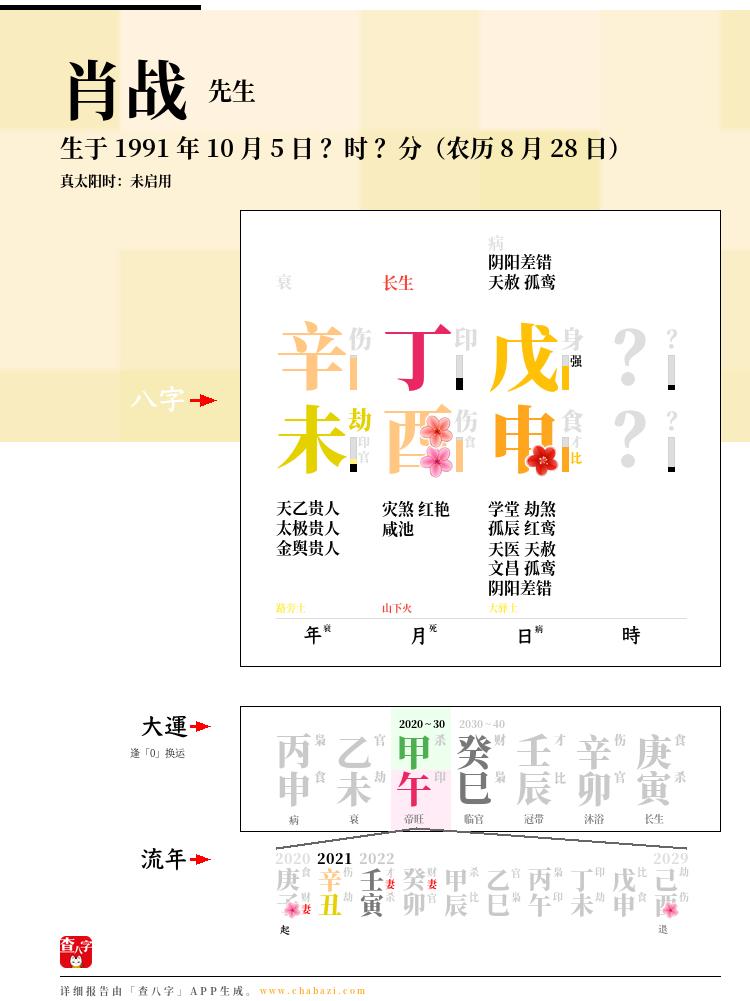 肖战的出生日期生辰八字分析