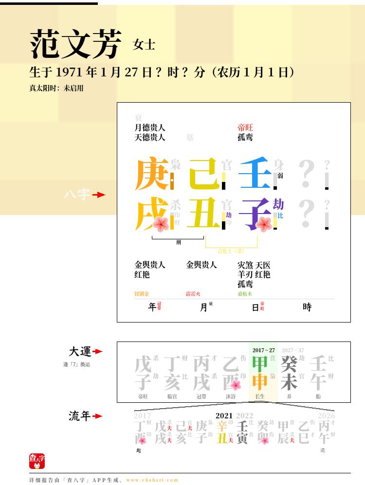 范文芳的出生日期生辰八字分析