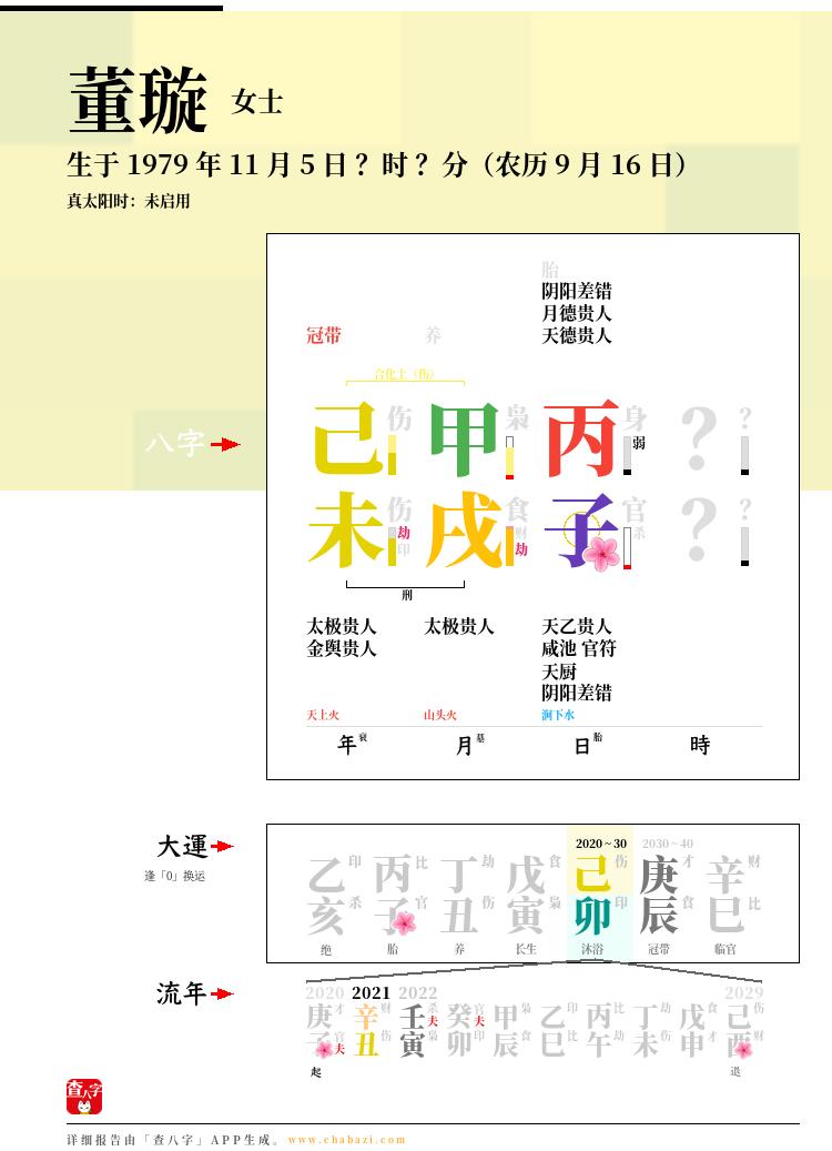 董璇的出生日期生辰八字分析