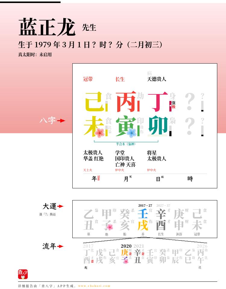 蓝正龙的出生日期生辰八字分析
