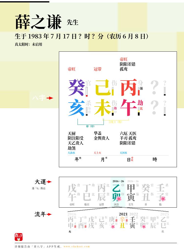 薛之谦的出生日期生辰八字分析