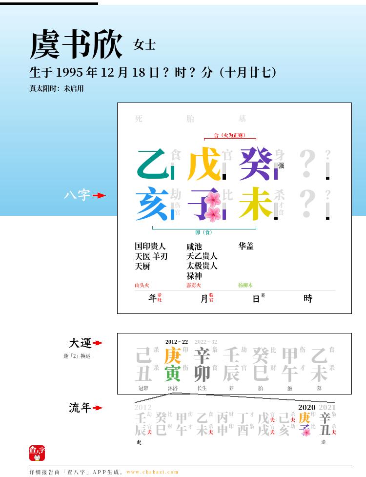 虞书欣的出生日期生辰八字分析