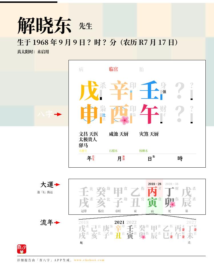 解晓东的出生日期生辰八字分析
