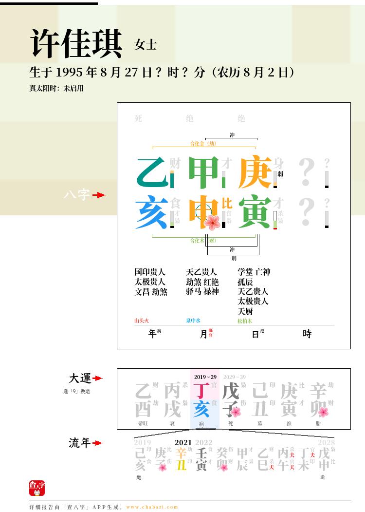 许佳琪的出生日期生辰八字分析