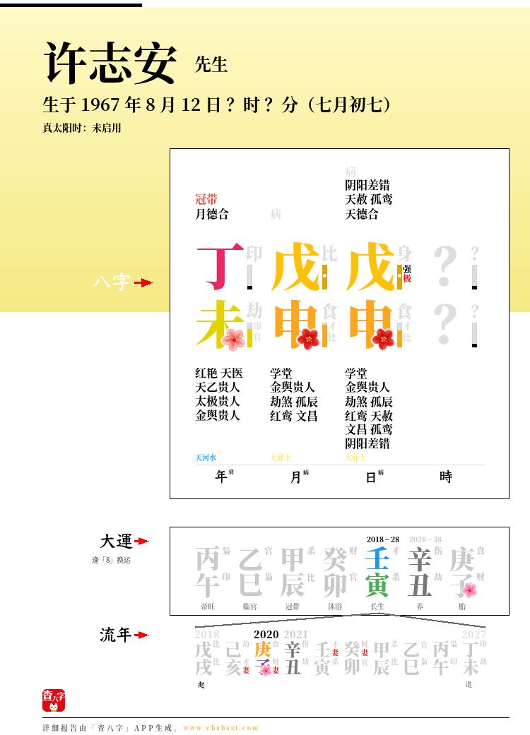 许志安的出生日期生辰八字分析