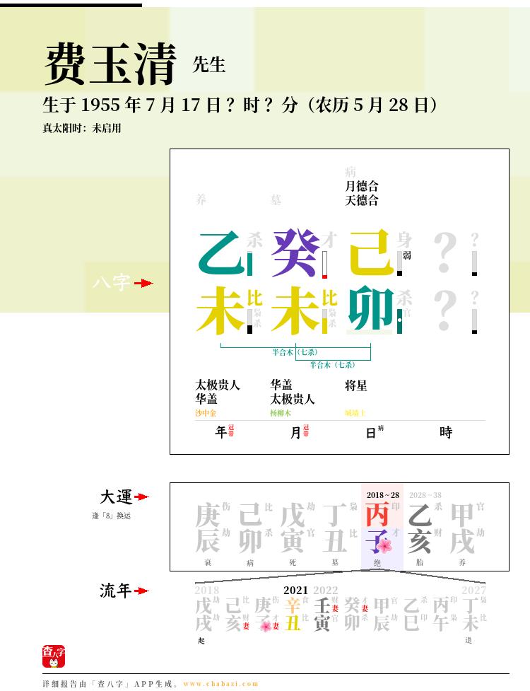 费玉清的出生日期生辰八字分析