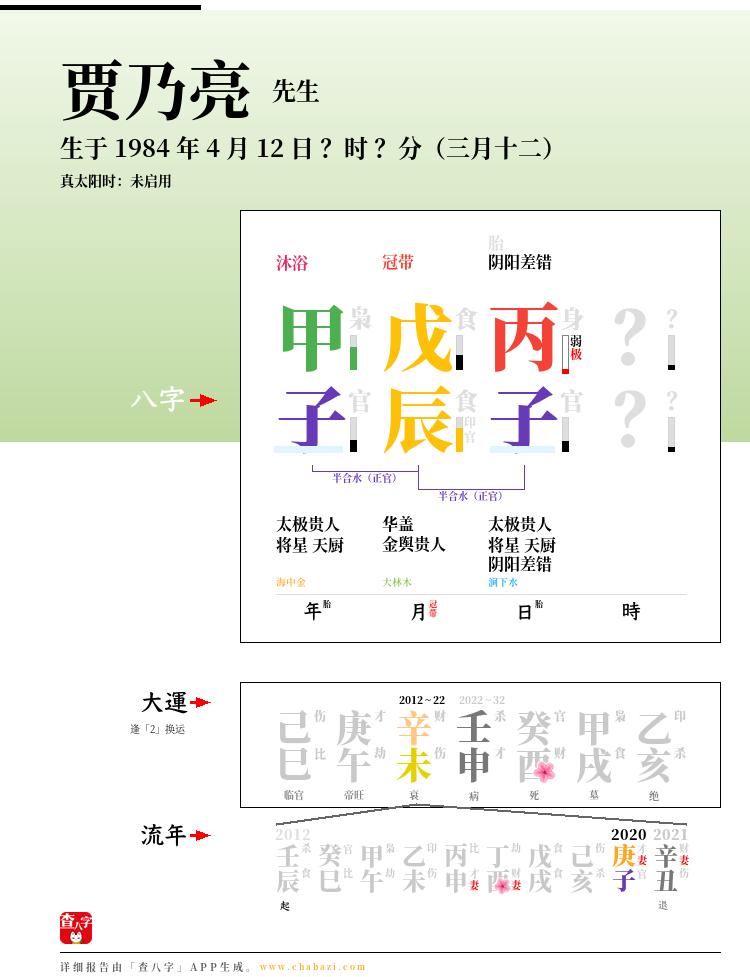 贾乃亮的出生日期生辰八字分析