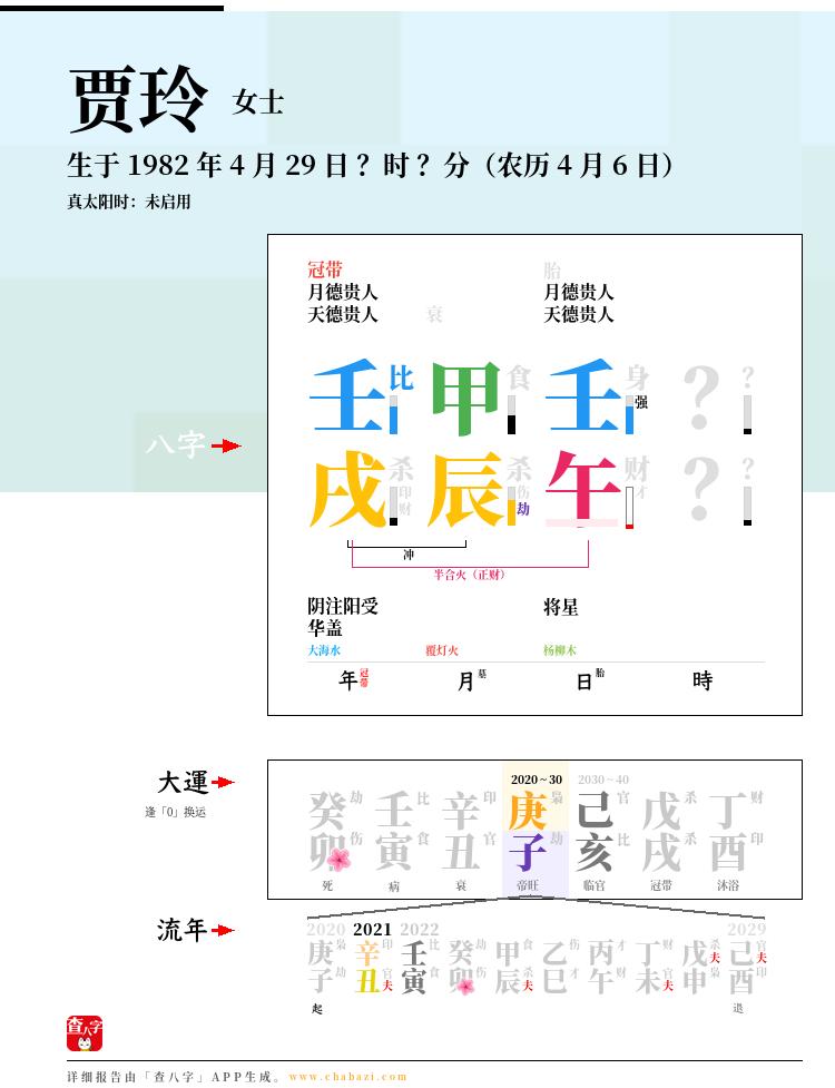 贾玲的出生日期生辰八字分析