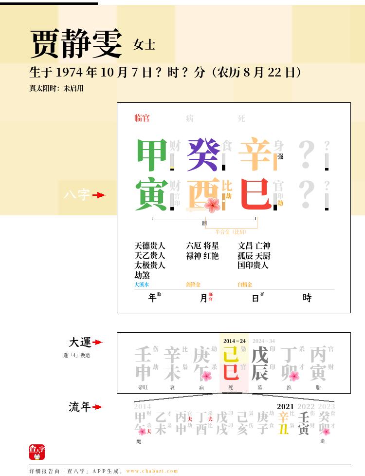 贾静雯的出生日期生辰八字分析