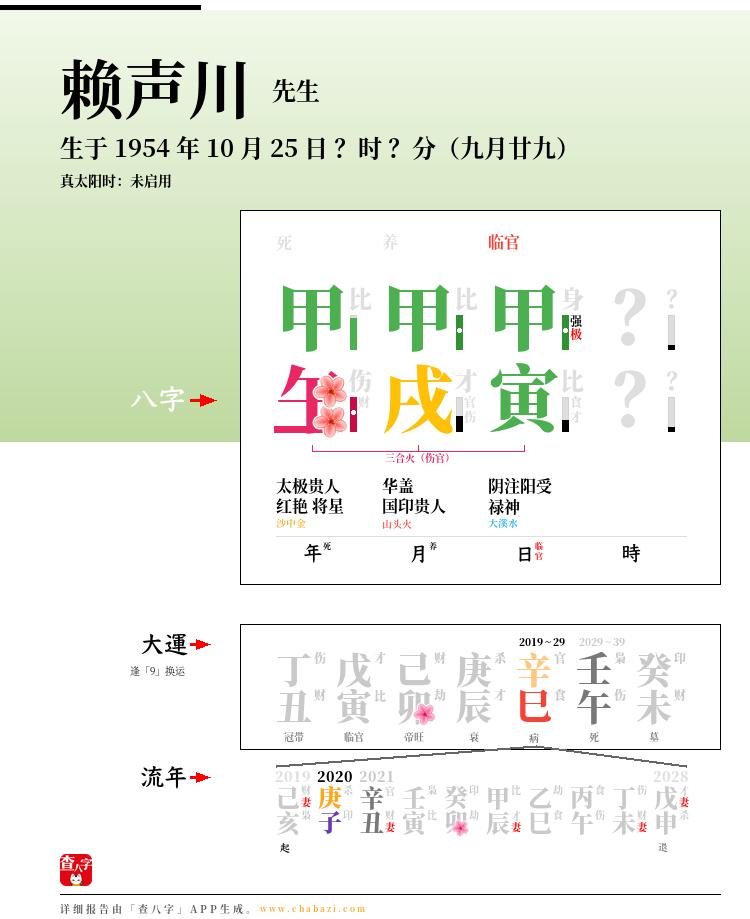 赖声川的出生日期生辰八字分析