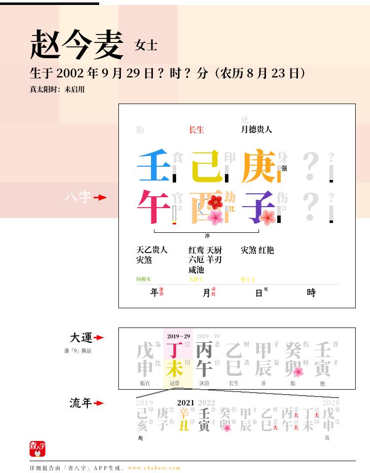赵今麦的出生日期生辰八字分析