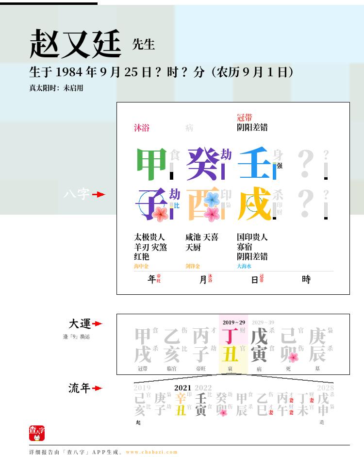 赵又廷的出生日期生辰八字分析