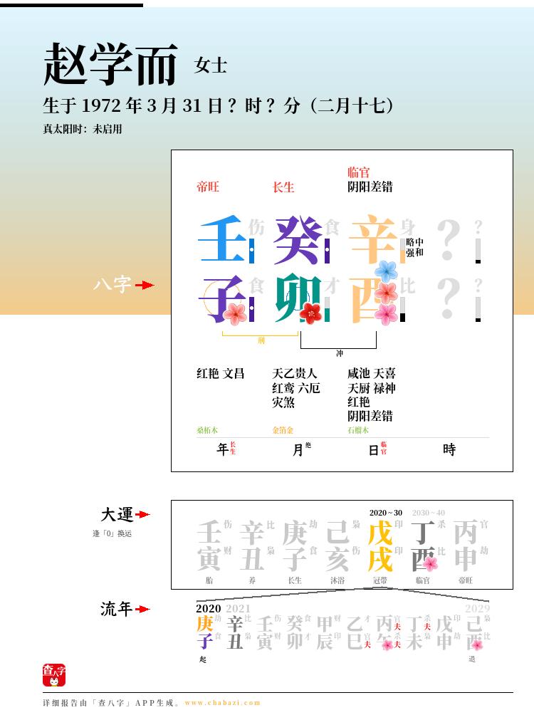 赵学而的出生日期生辰八字分析