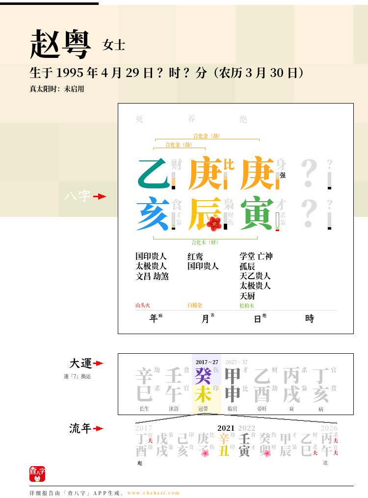 赵粤的出生日期生辰八字分析
