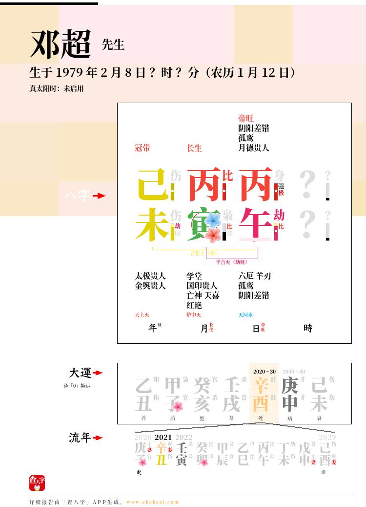 邓超的出生日期生辰八字分析