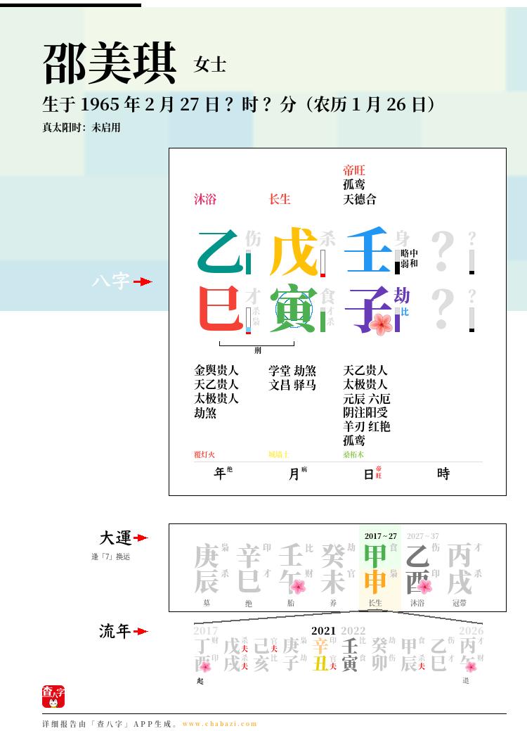 邵美琪的出生日期生辰八字分析