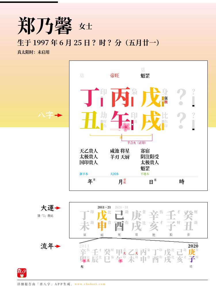 郑乃馨的出生日期生辰八字分析