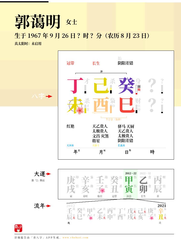 郭蔼明的出生日期生辰八字分析