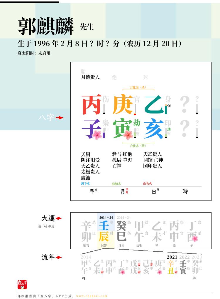 郭麒麟的出生日期生辰八字分析