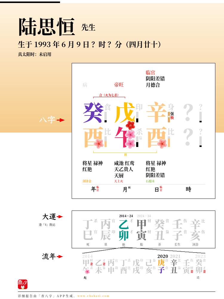 陆思恒的出生日期生辰八字分析