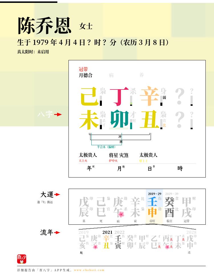 陈乔恩的出生日期生辰八字分析