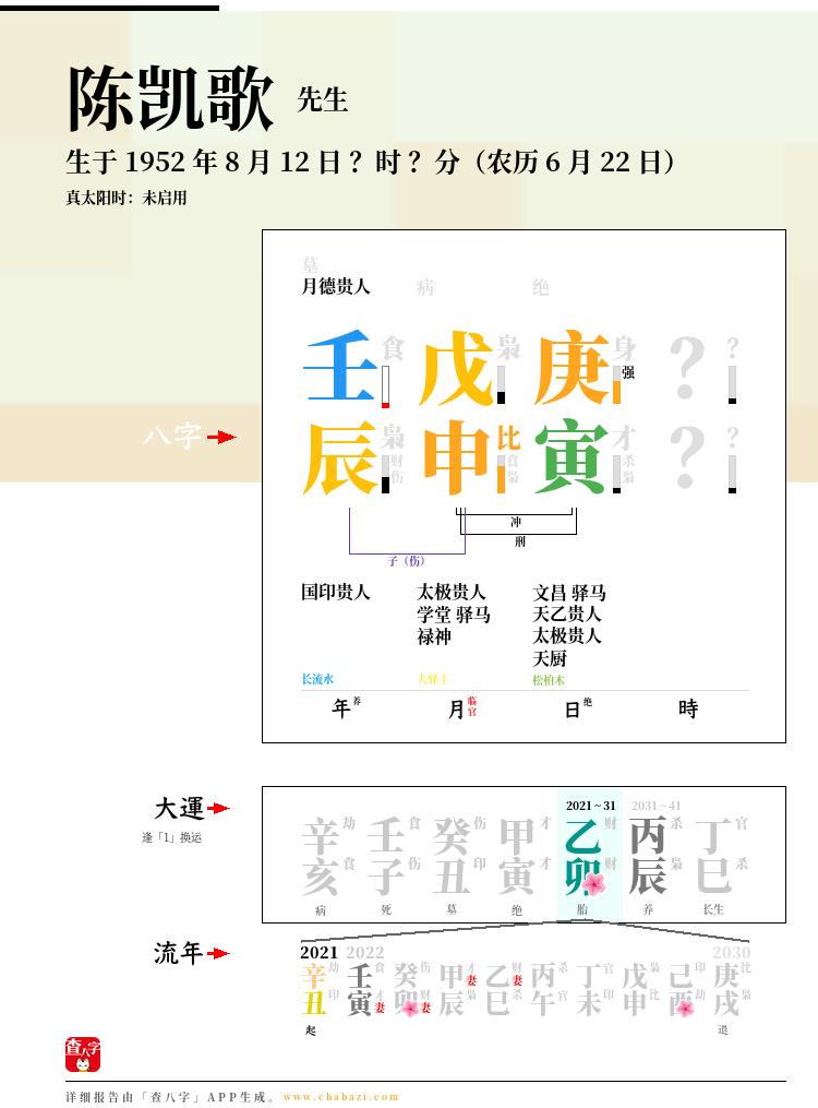 陈凯歌的出生日期生辰八字分析