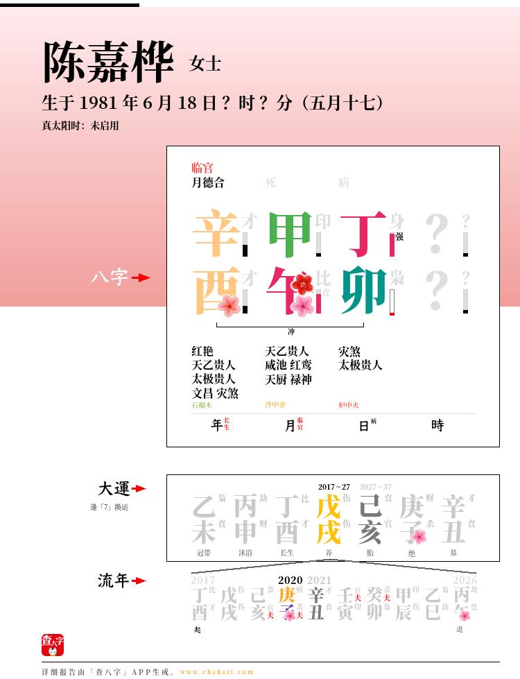陈嘉桦的出生日期生辰八字分析
