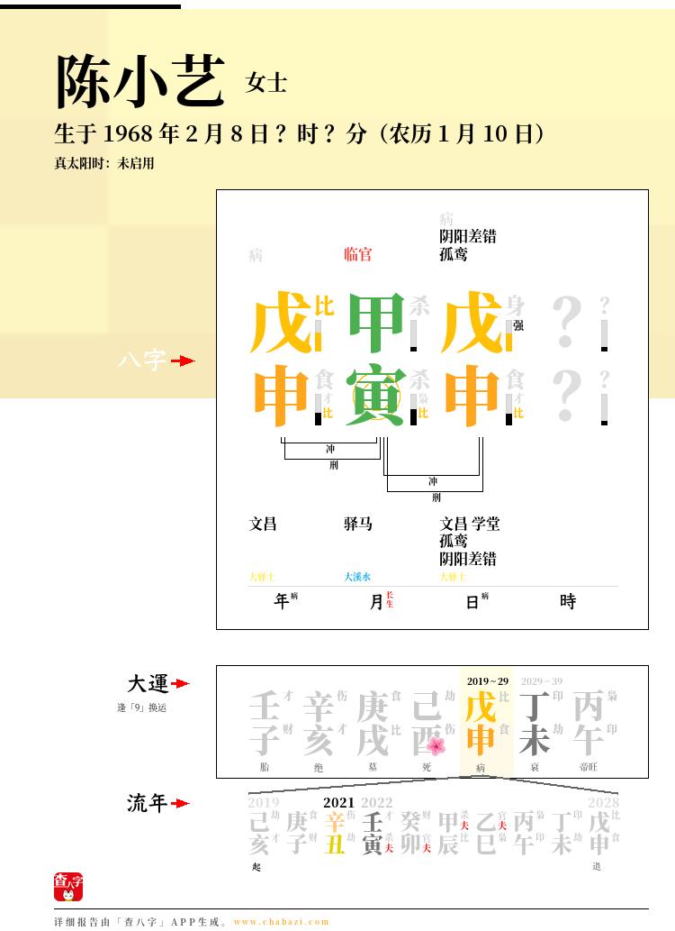 陈小艺的出生日期生辰八字分析