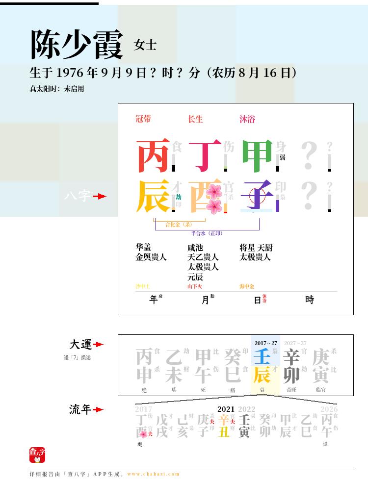 陈少霞的出生日期生辰八字分析