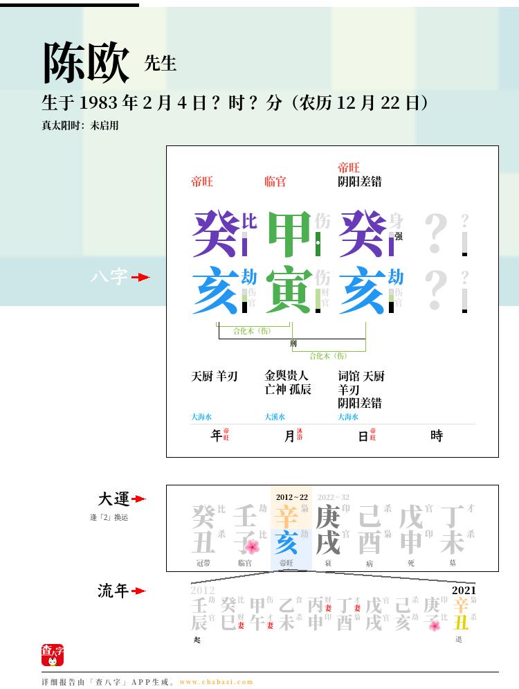 陈欧的出生日期生辰八字分析