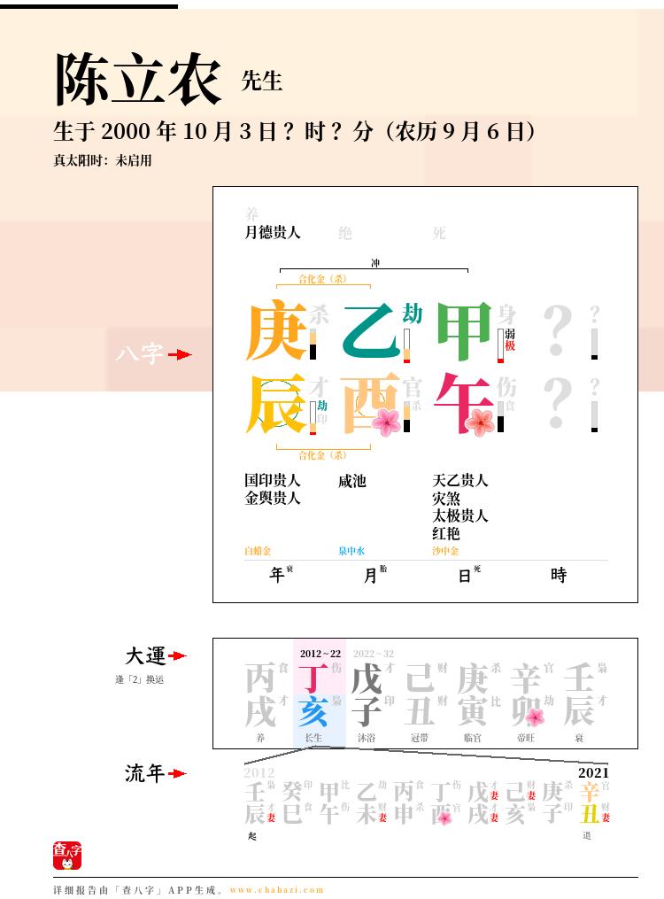 陈立农的出生日期生辰八字分析