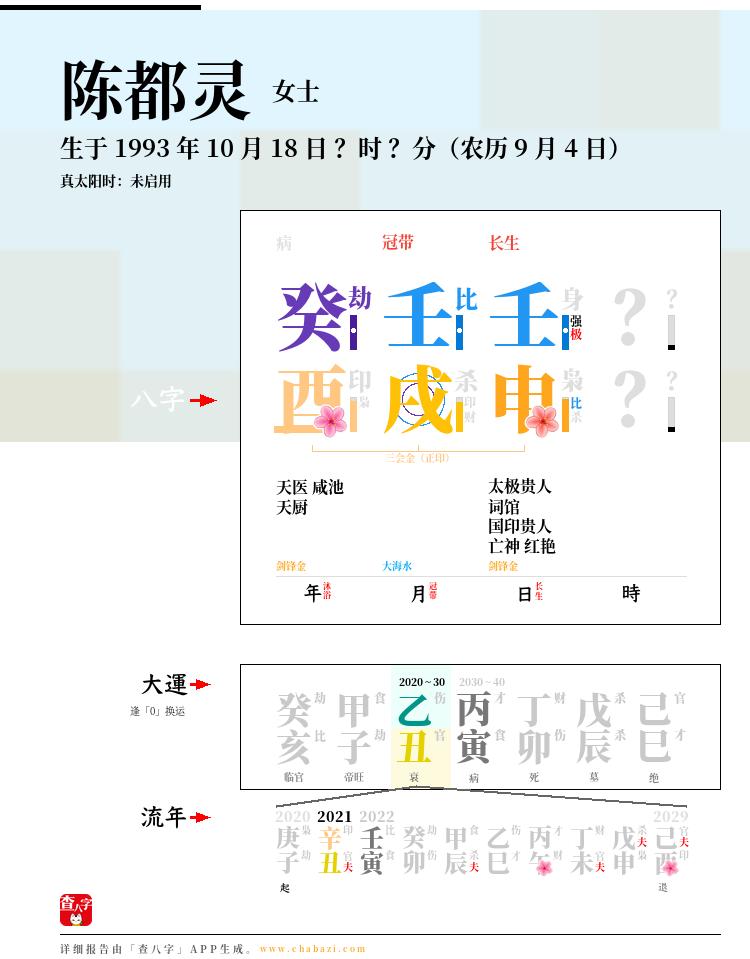 陈都灵的出生日期生辰八字分析