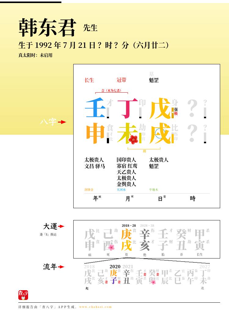 韩东君的出生日期生辰八字分析