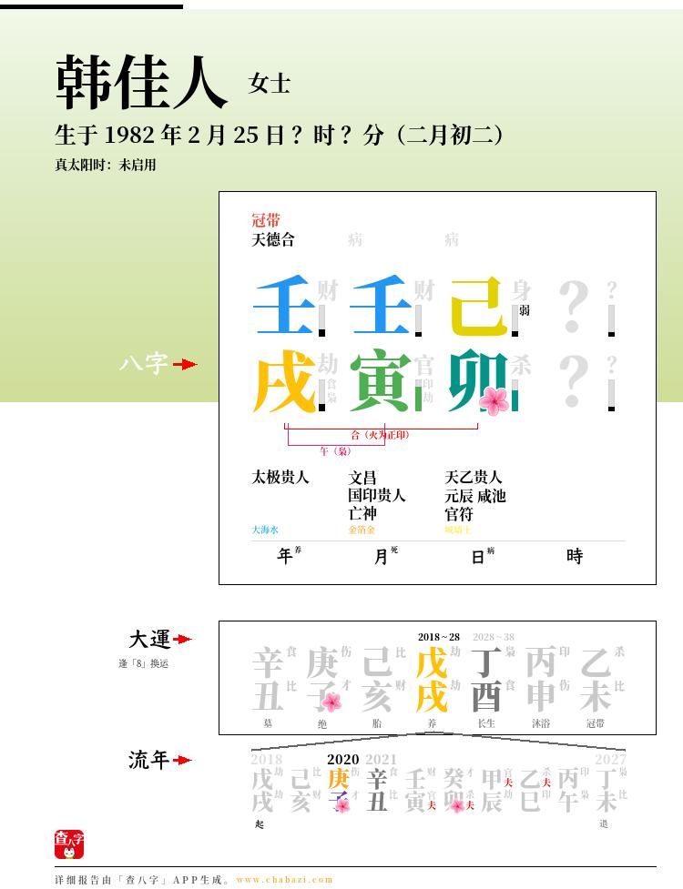 韩佳人的出生日期生辰八字分析