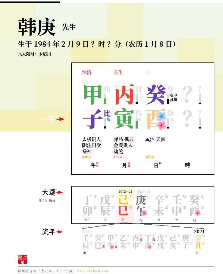 韩庚的出生日期生辰八字分析