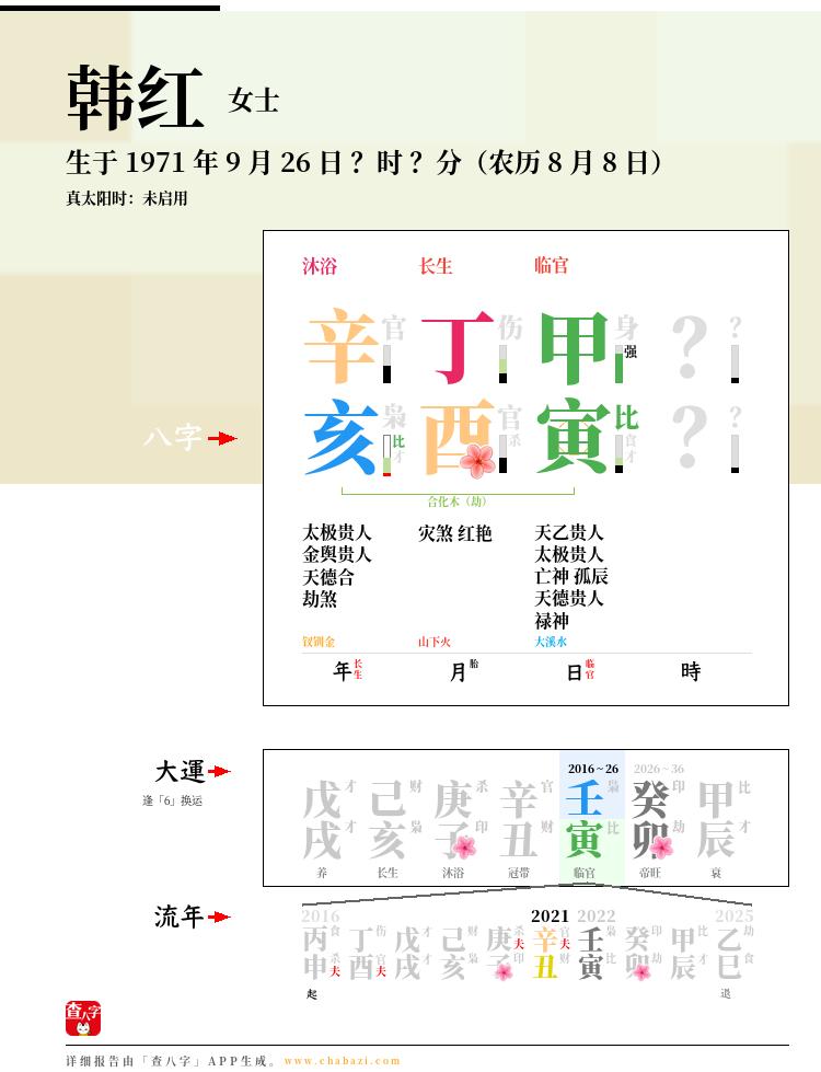 韩红的出生日期生辰八字分析