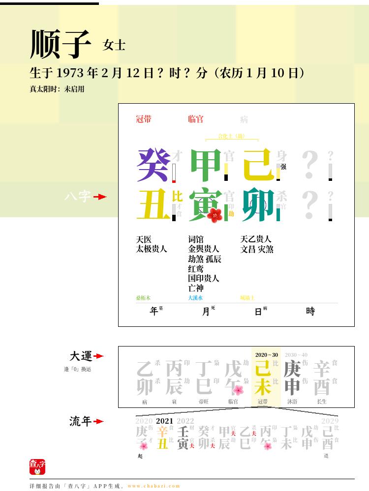 顺子的出生日期生辰八字分析