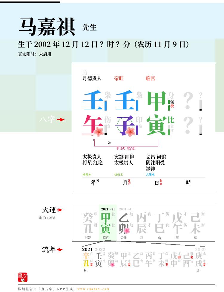 马嘉祺的出生日期生辰八字分析