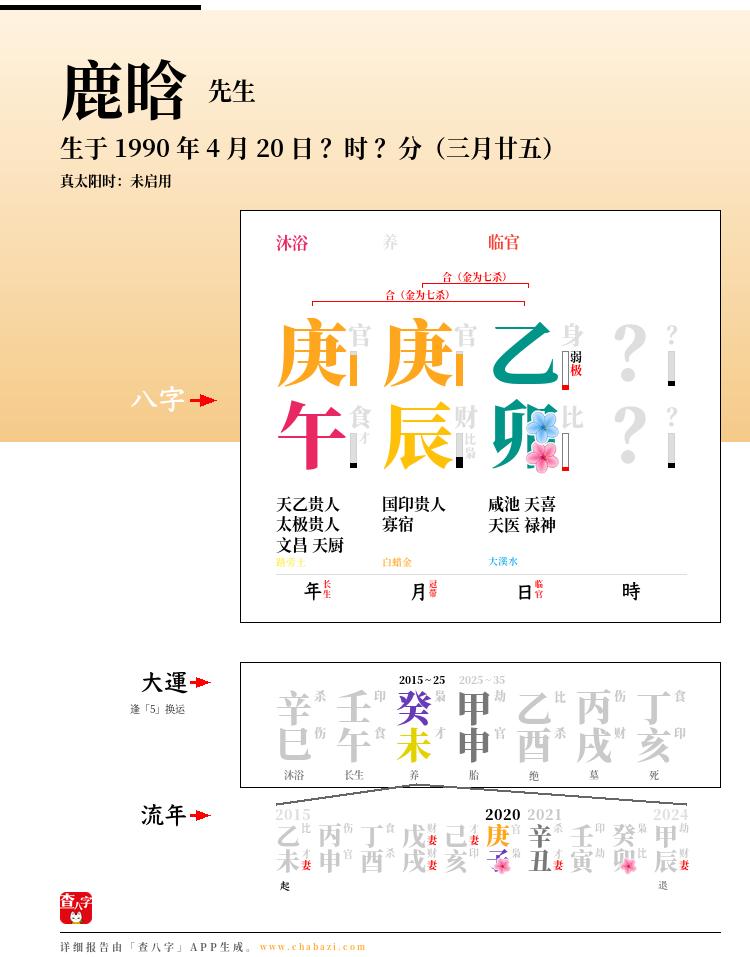 鹿晗的出生日期生辰八字分析