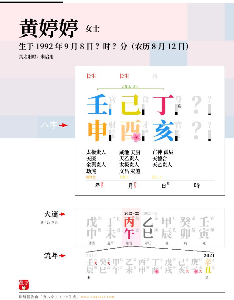 黄婷婷的出生日期生辰八字分析