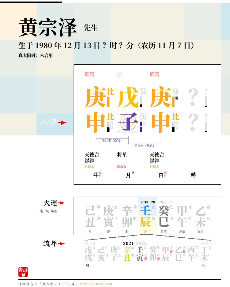 黄宗泽的出生日期生辰八字分析